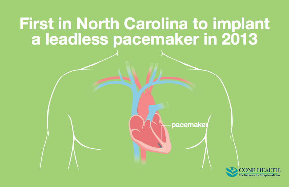 Leadless pacemaker